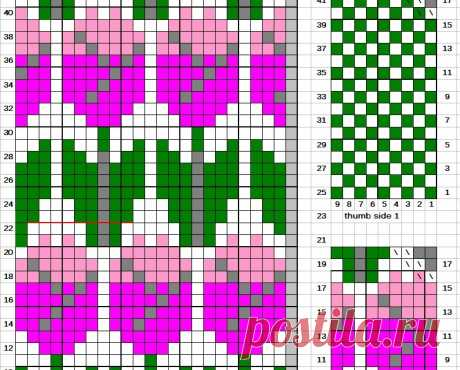 Free Mitten Charts I've been looking at awesome mittens on Ravelry and wanted to have them all. So, I decided to try my hand at charting so I COULD have them a...