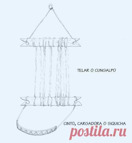 La Historia del Telar de Cintura | Telares Cachicadán
