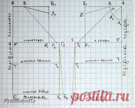 AnnaSapotta : Выкройка-основа: жакет с рукавом реглан.