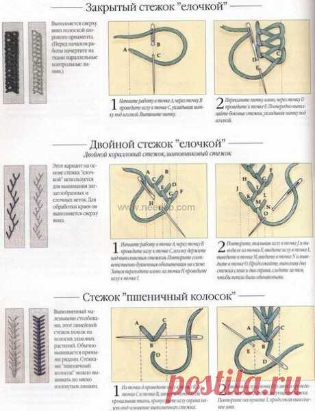 Types of stitches