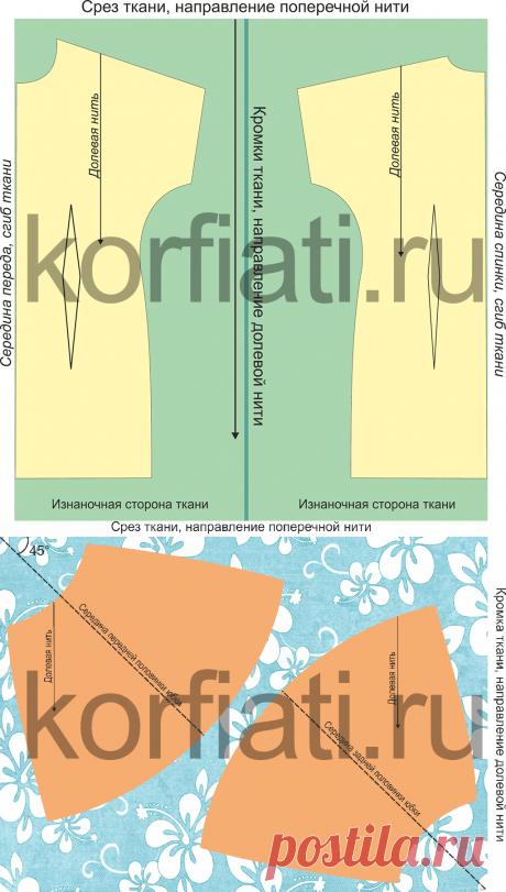 Как правильно разложить выкройку на ткани - А. Корфиати
