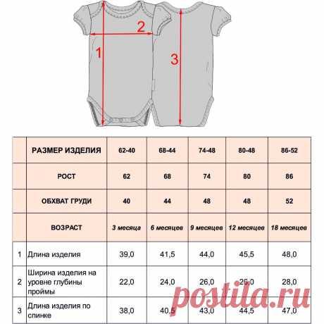 Вяжем детям летом! Подборка классных моделей + полезные таблицы размеров и схемы   TurtleKnitt   Яндекс Дзен