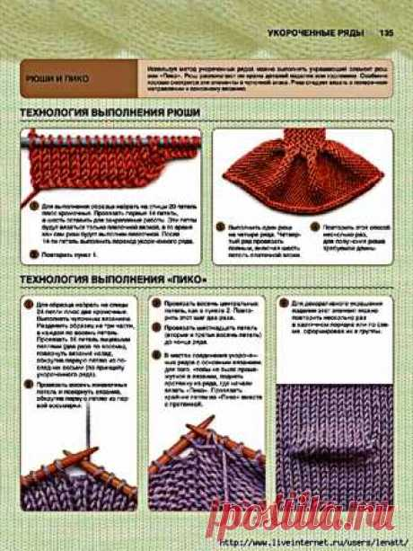 Важные моменты уроков вязания спицами.