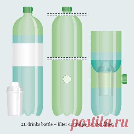 Фильтр для воды своими руками. как сделать кувшин из пластиковой бутылки.