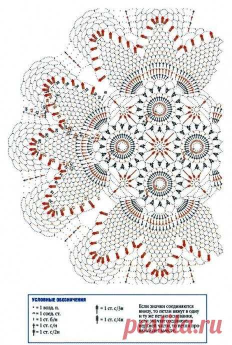 Схема для красивой салфетки крючком из категории Интересные идеи – Вязаные идеи, идеи для вязания
