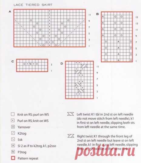 Ажурная многослойная юбка вязаная крючком. Женская юбка крючком со схемами. | Домоводство для всей семьи.