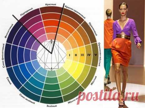 город цветовой круг сочетания в одежде фото чеканки денег