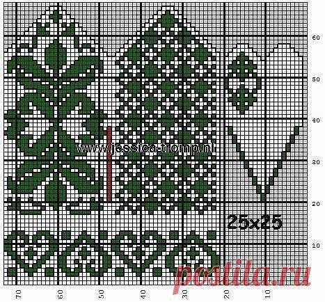 Подробная схема орнамента для вязания обеих сторон варежек спицами с пальцем