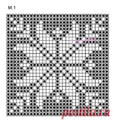 норвежские узоры спицами схемы вязания вязание спицами постила
