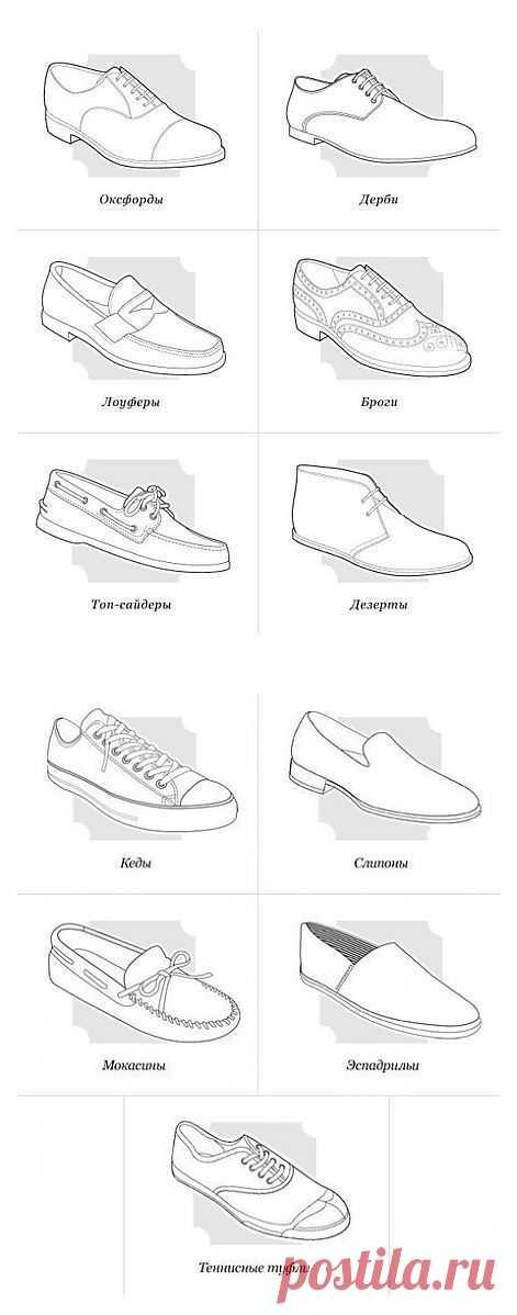 Знай,что обуваешь! / Модная обувь / Модный сайт о стильной переделке одежды и интерьера