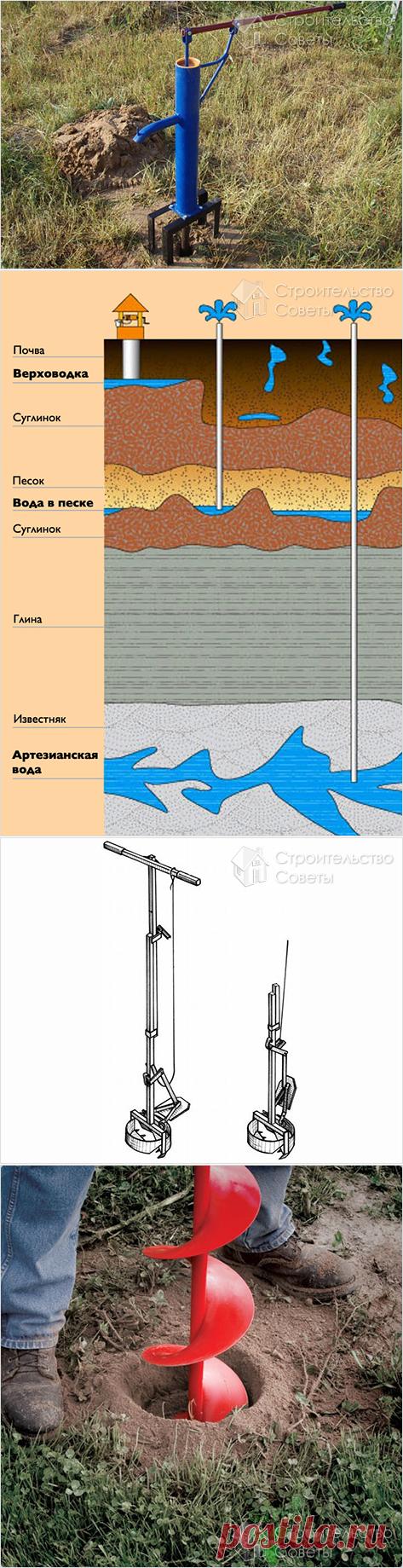 Скважина для воды своими руками технология