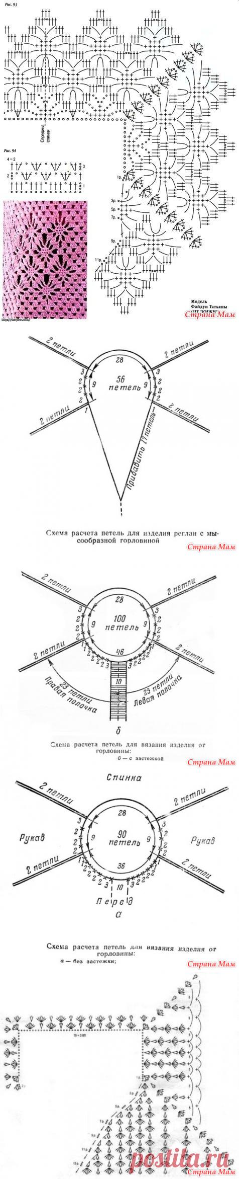 Вязание крючком от горловины регланом