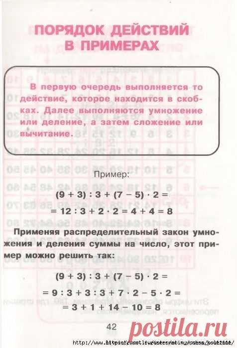 Таблицы по математике