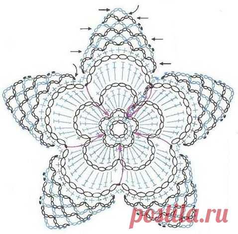 Пятиугольник крючком: подборка схем - Ladiesvenue.ru