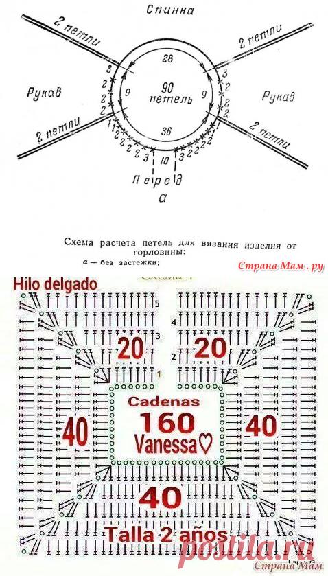 снимаете вязание реглана от горловины фото описание оптовые розничные цены