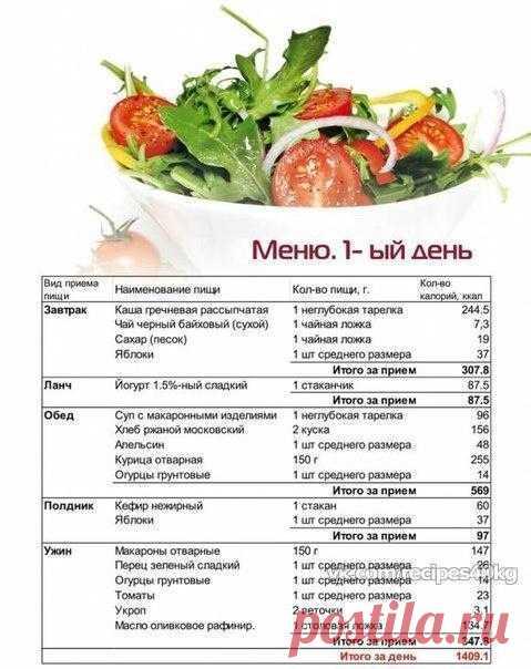 Худеем вкусно! | GIF рецепты | Диеты | ЗОЖ