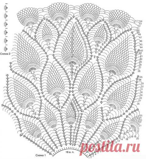 Ажурная юбка крючком — работа Натальи Трусовой - вязание крючком на kru4ok.ru