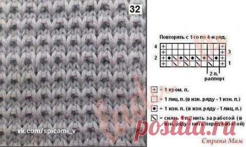 Крупный узор спицами    Крупный узор спицами для вязания пуловера — как связать  Огромным преимуществом вязания изделий крупными узорами является то, что вяжутся такие вещи достаточно быстро, а выглядят изделия связанные такой вязкой достаточно рельефно и современно. Рапорт, приведенного ниже узора, составляет всего две петли. В высоту рапорт состоит из четырех рядов. Чтобы связать такой пуловер приготовьте спицы не менее №5, а лучше №6-№8.    Описание узора:    1 ряд- чер...