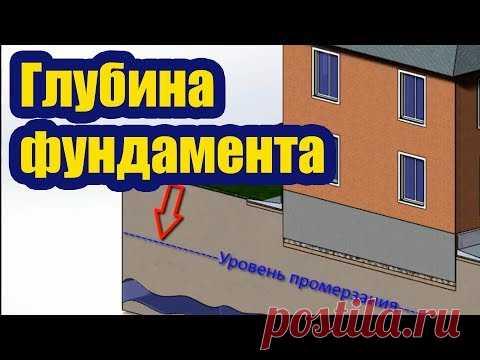 ГЛУБИНА ЗАЛОЖЕНИЯ ФУНДАМЕНТА. ТИП ГРУНТА