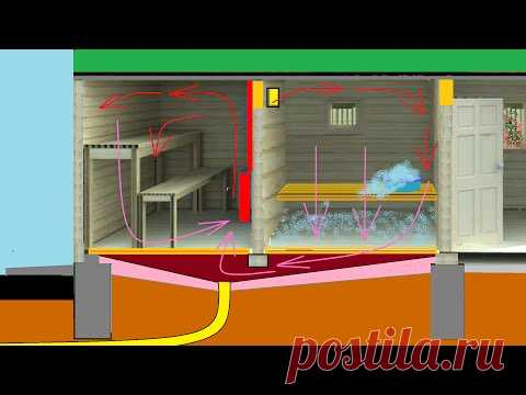 Bath base heat-insulated floor \/ Bath basement floor heating