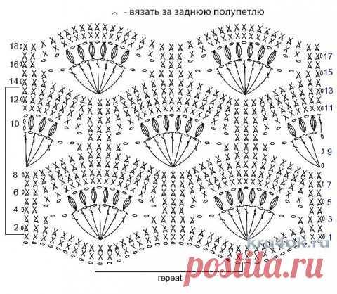 Снуд крючком - 33 авторские схемы и новые описания для вязания