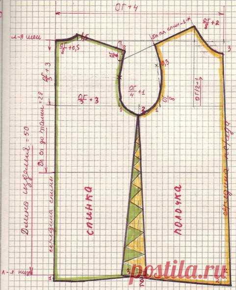 Фасоны, чертежи, крой и пошив одежды для детей. Построение выкройки детского платья