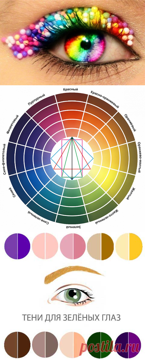 Как подчеркнуть цвет глаз при помощи палитры теней