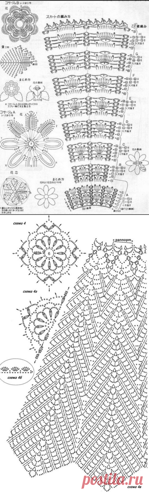 Схемы юбок крючком