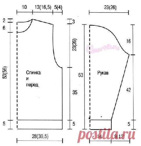 мужской свитер фасоны выкройки описание мужской свитер описание