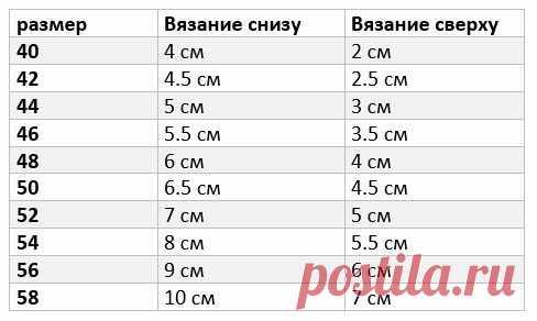 Как вязать подрезы: видео-мк + таблица рассчетов   Первый вязальный!   Яндекс Дзен