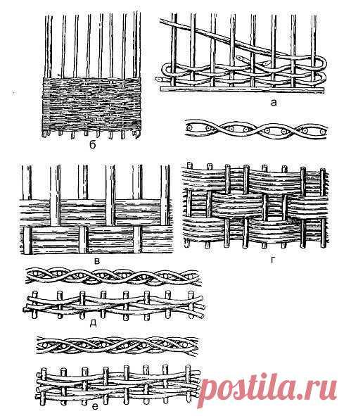 Различные виды плетения забора.   #креативные_идеи@m_lifehack  #своими_руками@m_lifehack