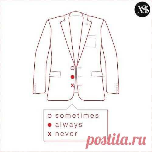Инструкция по застегиванию мужского пиджака / Мужская мода / Модный сайт о стильной переделке одежды и интерьера
