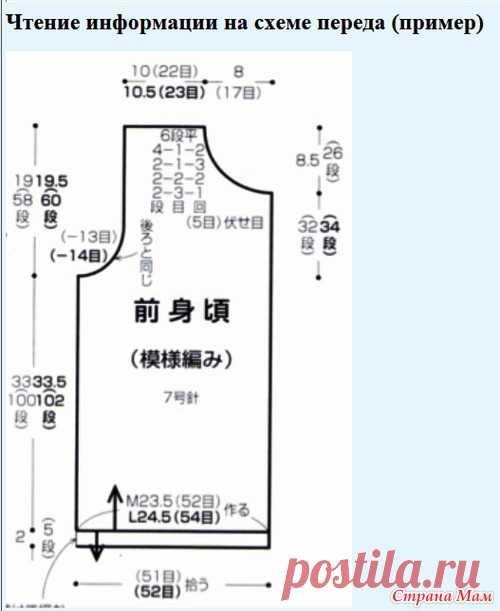 чтение японских схем 1 вязание спицами страна мам японские
