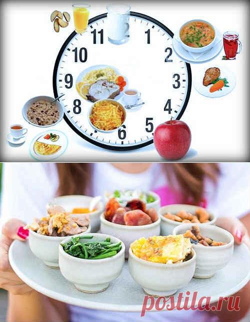 Дробное питание для похудения, меню на неделю, таблица   диета   Постила 85dfb02d9bb