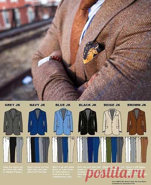 Разбираемся в стилях и правилах ношения МУЖСКОЙ одежды.
