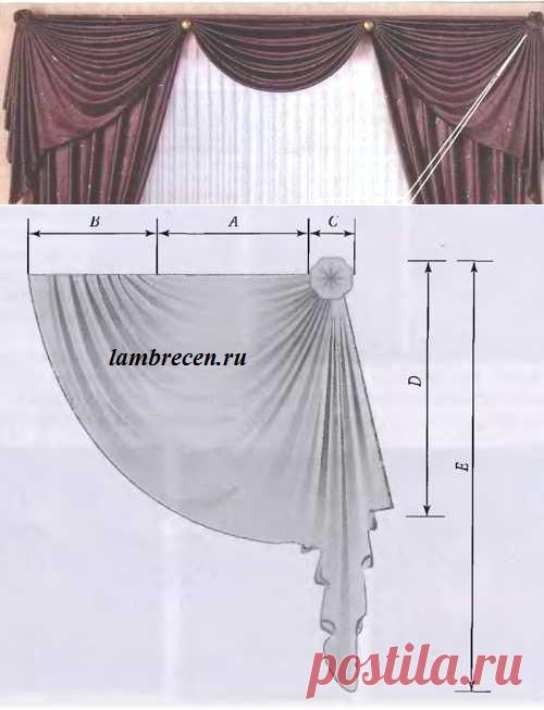 Как пошить шторы с воланчиком смотреть фото