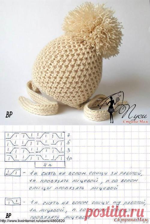 Рисунки связанные спицами для шапок