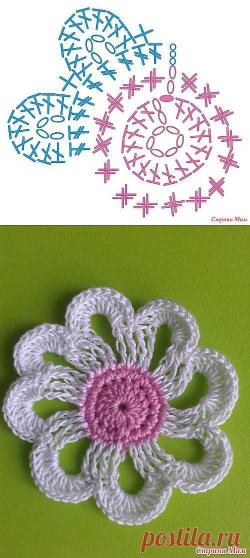 Программа для создания, редактирования и публикации схем вязания крючком Knitting ARCHITECT.