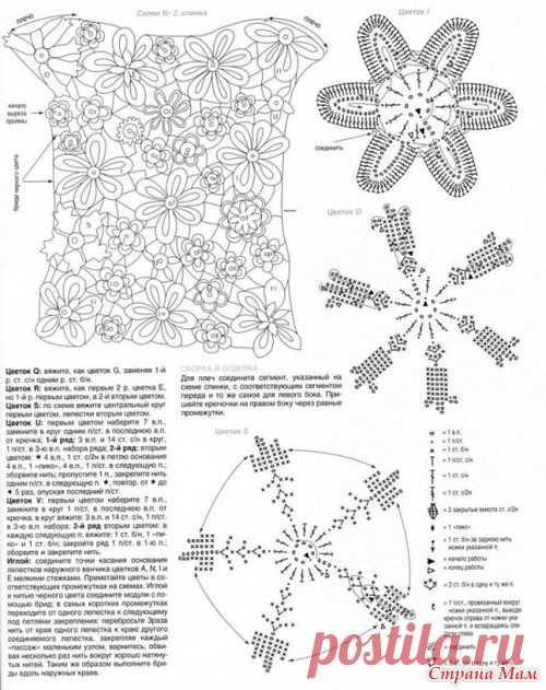 Ирландское кружево - коллекция моделей, которые хотелось бы связать - Вязание - Страна Мам