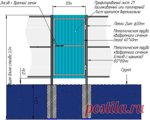 Чертеж и эскизы металлических ворот с калиткой из профнастила