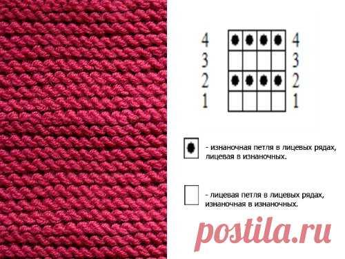 Вязание спицами для женщин с описанием и схемами бесплатно – кардиганы, кофты, шапки, жилеты. Узоры и виды вязки