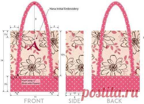 c5b30d5206b7 Как сшить сумку из ткани своими руками (Шитье и крой) — Журнал Вдохновение  Рукодельницы