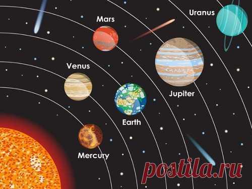 Какие ретроградные планеты самые опасные ипочему Ретроградность планет априори считается негативным астрологическим процессом, ноневсе планеты одинаково опасны втаком состоянии. Астрологи расскажут, какие изних принесут больше бед, чем другие.