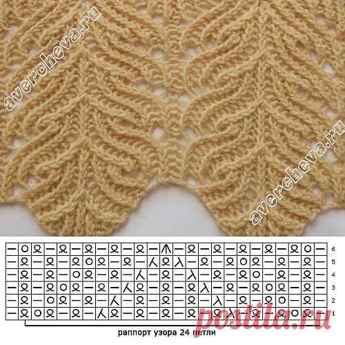 красивые узоры спицами   каталог вязаных спицами узоров