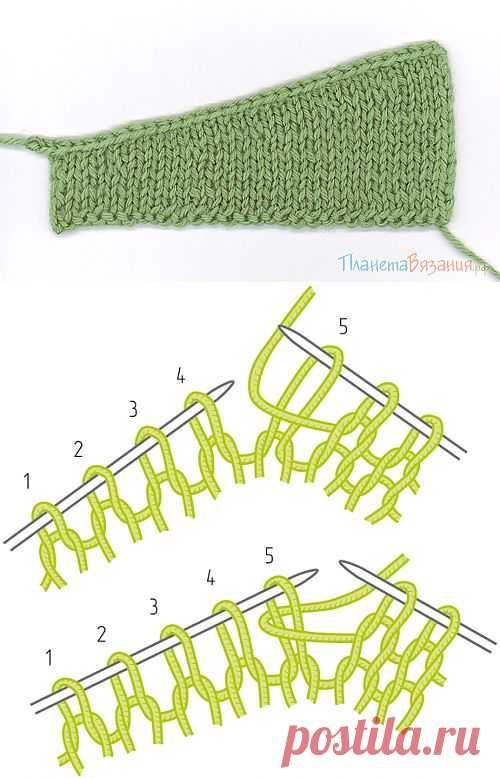 Вязание укороченными и увеличенными рядами.