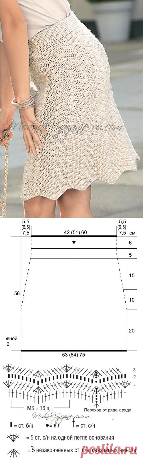 Юбка с фигурным краем узором зигзаг - Crochet - Modnoe Vyazanie