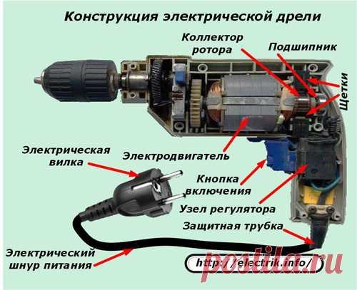 Как проверить электродвигатель - простые советы электрикам
