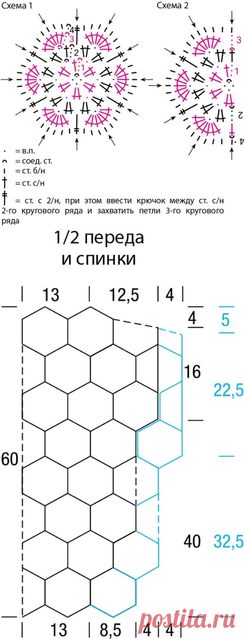 Схема вязания топа из мотивов крючком