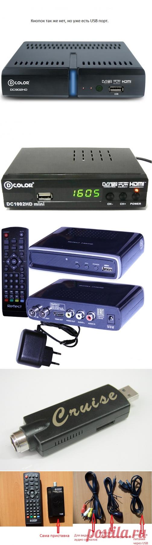 Зона покрытия цифрового телевидения карта цифрового ТВ