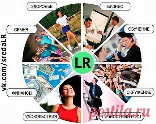 """Возможности с немецкой компанией """"LR"""" впечатляют.."""